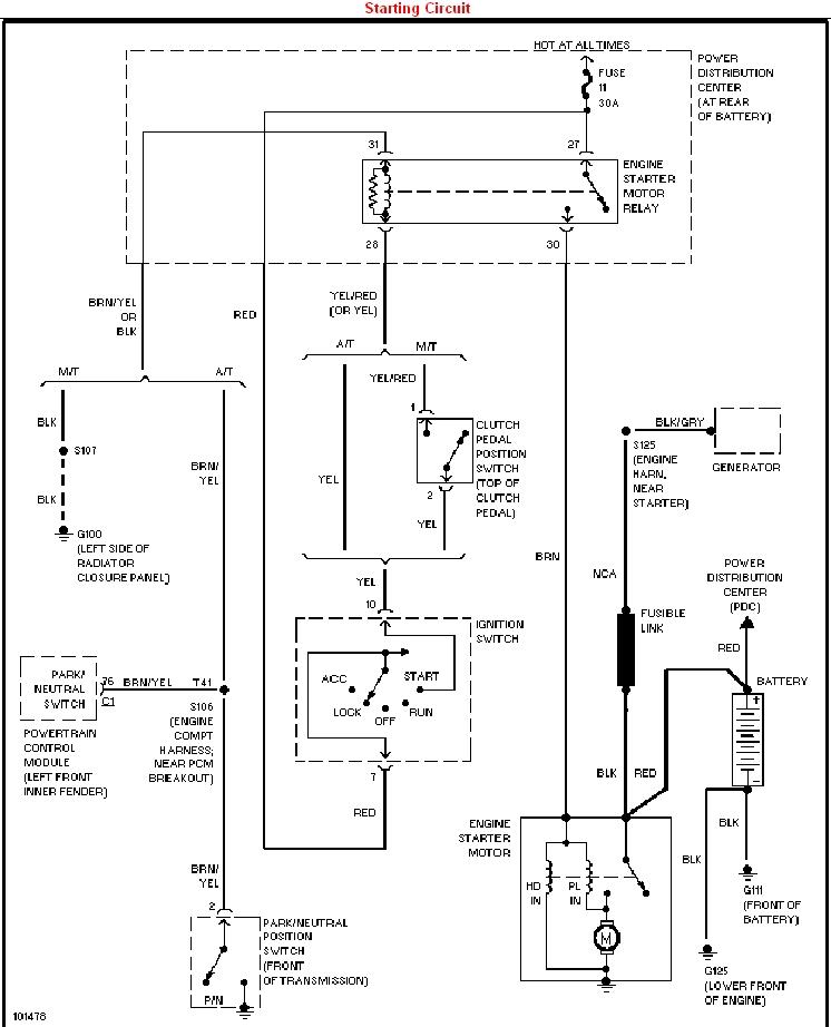1988 Dodge Dakota Engine Wiring Diagram Fuse Box Mitsubishi Kuda Pontiacs Yenpancane Jeanjaures37 Fr