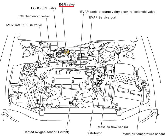 [DIAGRAM_38ZD]  XW_5918] 2008 Nissan Altima Engine Diagram Schematic Wiring | Altima Engine Diagram |  | Cajos Unnu Sple None Salv Nful Rect Mohammedshrine Librar Wiring 101