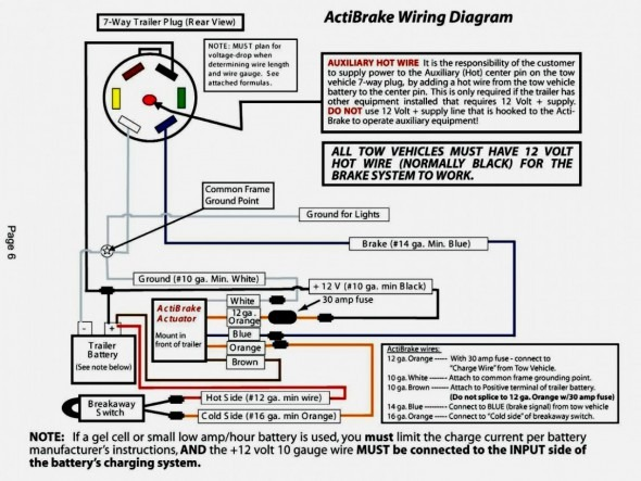Pj Tailer Plug Wiring Diagram 2004 Ford Excursion Wiring