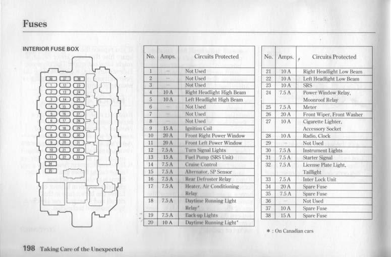 For 2000 Acura Integra Fuse Box - Honeywell Motorized Valve Wiring Diagrams  - 1991rx7.yenpancane.jeanjaures37.fr | 1998 Acura Integra Fuse Box Diagram |  | Wiring Diagram Resource
