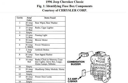 96 Jeep Cherokee Wiring Diagram from static-resources.imageservice.cloud