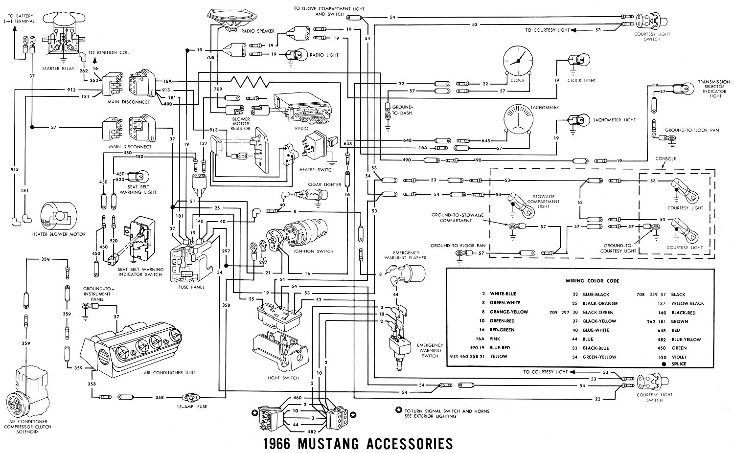[NRIO_4796]   XE_7987] 66 Mustang Wiring Diagram 1966 Ford Mustang Ignition Wiring  Diagram Wiring Diagram | 1966 Ford Radio Wiring Diagram |  | Comin Opein Mohammedshrine Librar Wiring 101