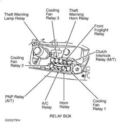 2000 Nissan Sentra Horn Location Free, 2000 Nissan Sentra Wiring Diagram