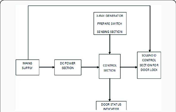 doorway schematic be 8966  electric door strike wiring helpdoorstrikewiringjpg  be 8966  electric door strike wiring