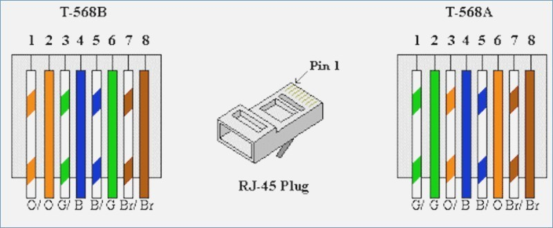 cat 3 cable wiring diagram free picture  mountaineer fuse