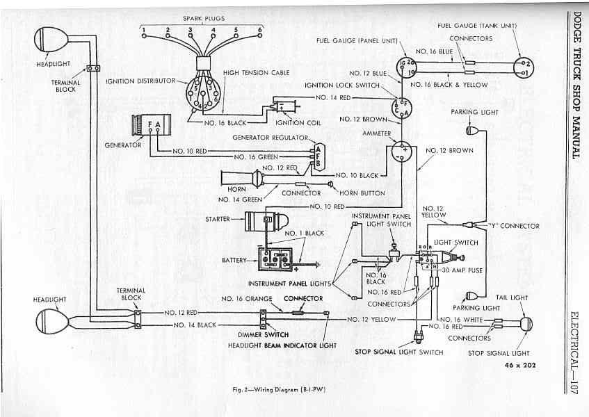 1947 international truck wiring diagrams 1952 chevy truck wiring diagram wiring diagram data  1952 chevy truck wiring diagram