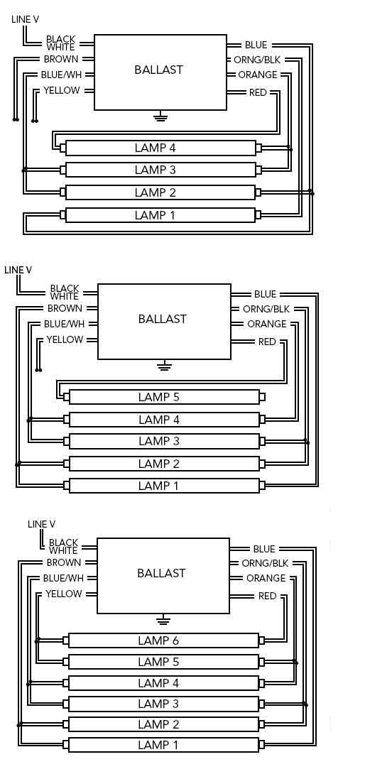 Phenomenal 1 Lamp Ballast Wiring Diagram Basic Electronics Wiring Diagram Wiring Cloud Onicaxeromohammedshrineorg