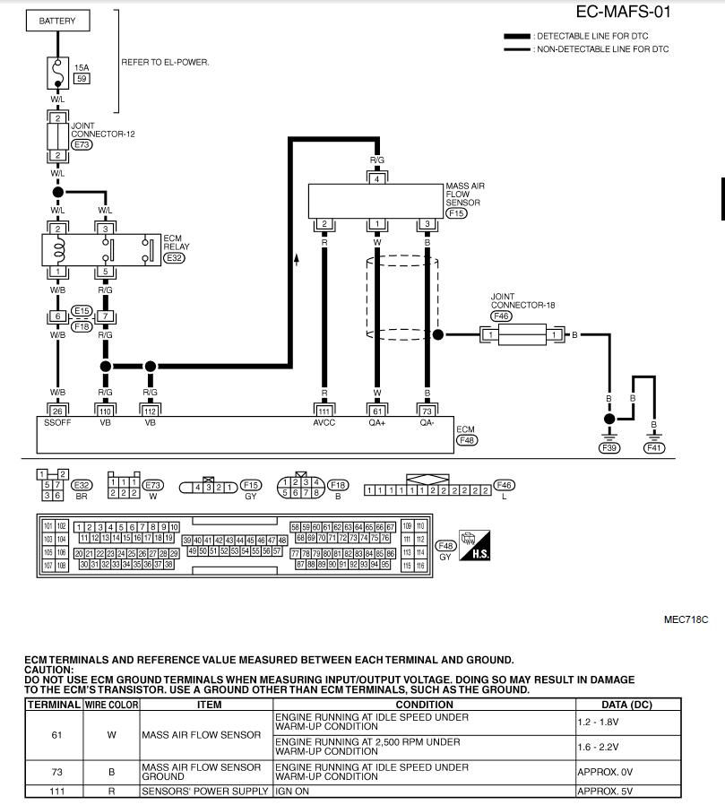 nissan maf sensor wiring diagram  wiring diagram cycle
