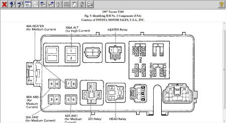 Fine Toyota Hilux Fuse Box Location Basic Electronics Wiring Diagram Wiring Cloud Waroletkolfr09Org