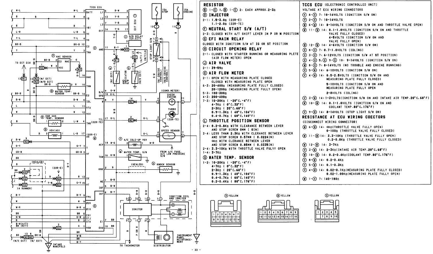 DO_2490] 2011 Toyota Tundra Wiring Diagram On 85 Toyota Pickup Wiring  HarnessMopar Opein Mohammedshrine Librar Wiring 101