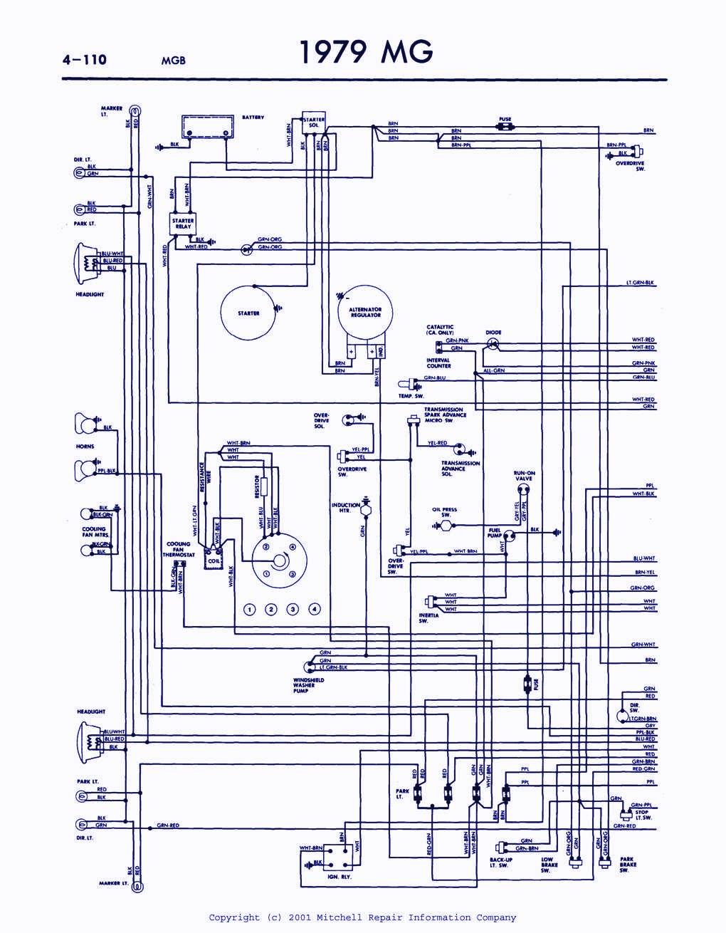 rd_8566] 1979 mgb wiring harness wiring diagram  opein wigeg mohammedshrine librar wiring 101