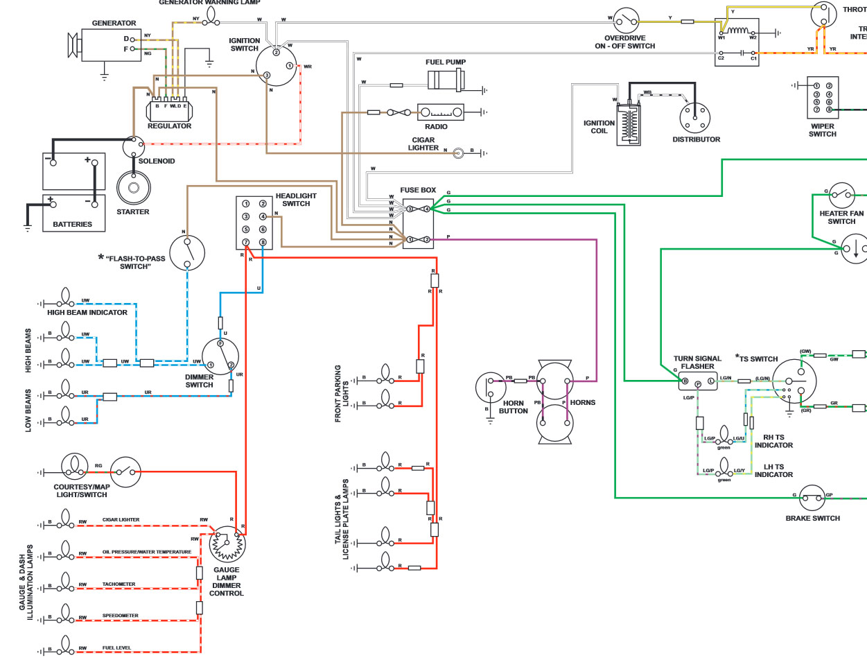 Phenomenal Mgb Wiring Harness Diagrams Basic Electronics Wiring Diagram Wiring Cloud Inklaidewilluminateatxorg