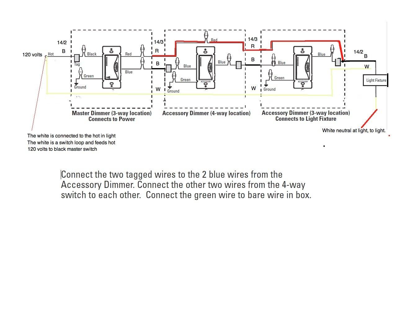 Pleasant Four Way Dimmer Switch Wiring Diagram Wiring Library Wiring Cloud Domeilariaidewilluminateatxorg