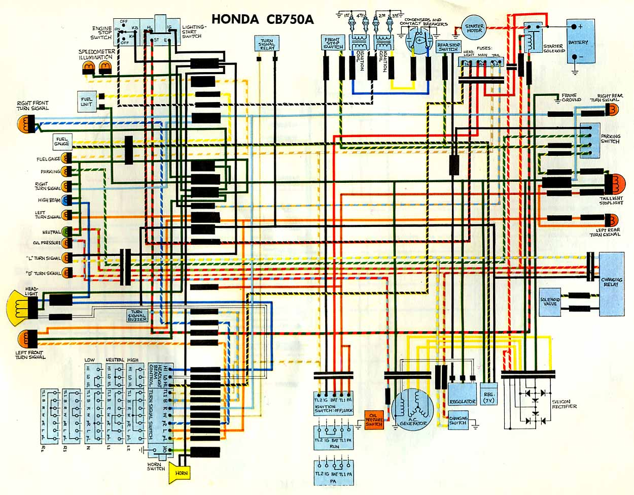 Honda Cb 750 1995 Wiring Diagram - 1980 Ford F250 Wiring Diagram for Wiring  Diagram SchematicsWiring Diagram Schematics