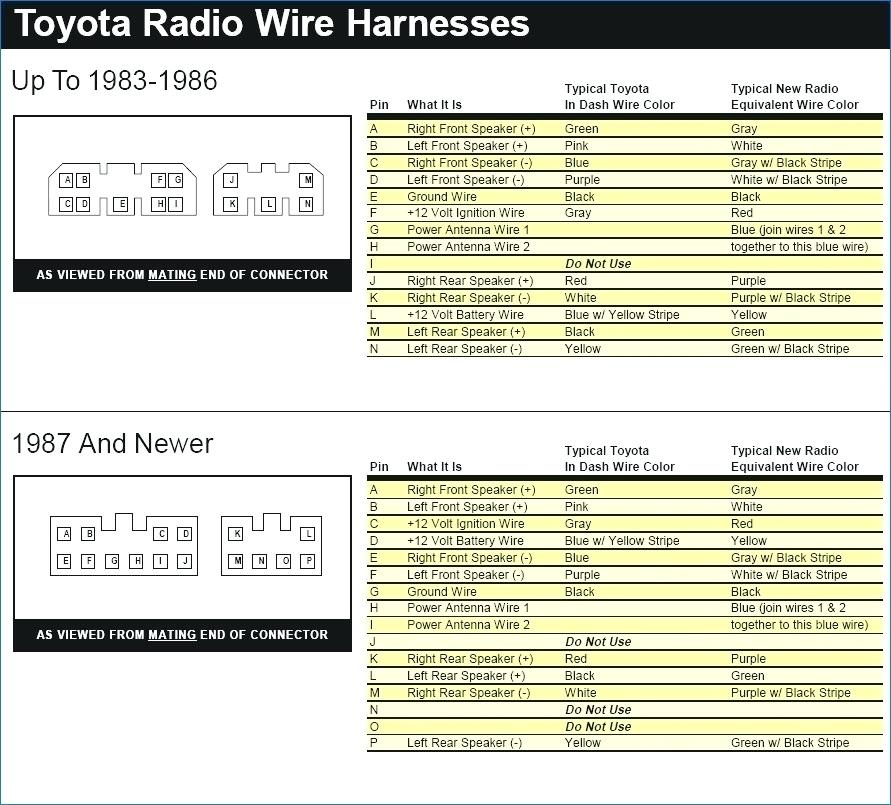 1997 Toyota Corolla Stereo Wiring Diagram - Wiring Diagram point  mere-answer - mere-answer.lauragiustibijoux.it | 1997 Toyota Corolla Stereo Wiring |  | Laura Giusti Bijoux