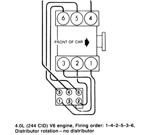 spark plug wiring diagram be 1414  1990 ford ranger i need a spark plug wire spark plug wiring diagram for 1998 ford f150 4.6 liter engine ford ranger i need a spark plug wire