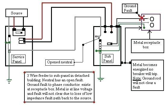 Garage Wiring Diagram 100 Amp Fender Stratocaster Pickup Wiring Diagram Corollaa Kankubuktikan Jeanjaures37 Fr