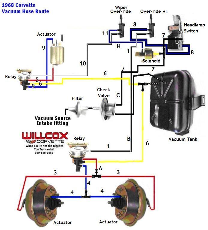 Wondrous Vacuum Wiper Diagram Wiring Diagram Online Wiring Cloud Ittabisraaidewilluminateatxorg