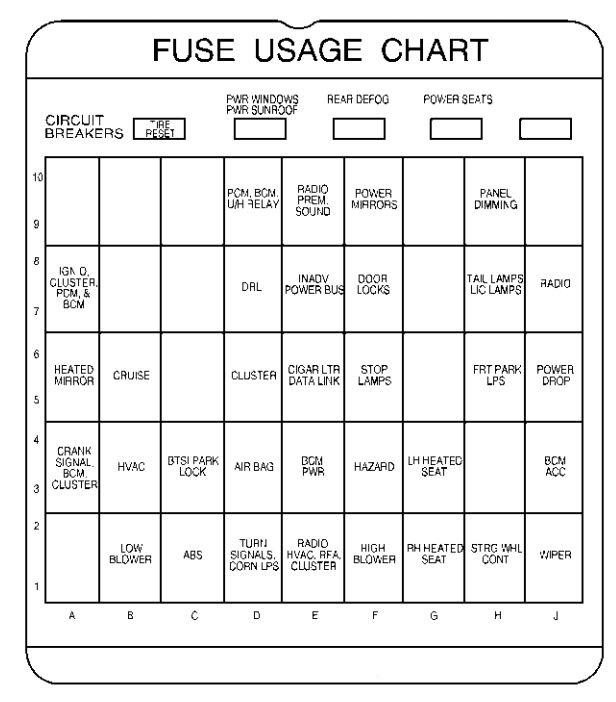 [GJFJ_338]  FY_7601] 2000 Buick Lesabre Fuse Box Wire Harness | 2000 Buick Century Wiring |  | Otene Apom Cette Mohammedshrine Librar Wiring 101