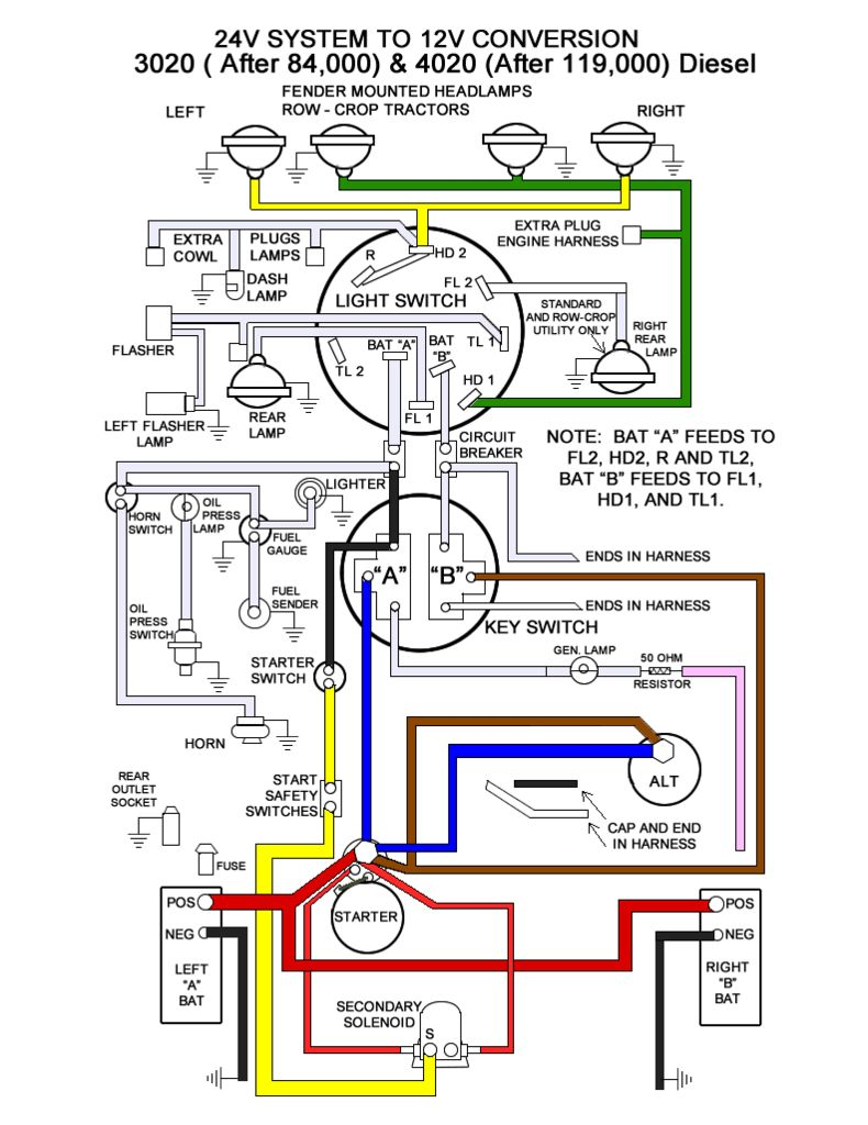 John Deere 2305 Wiring Diagram from static-resources.imageservice.cloud
