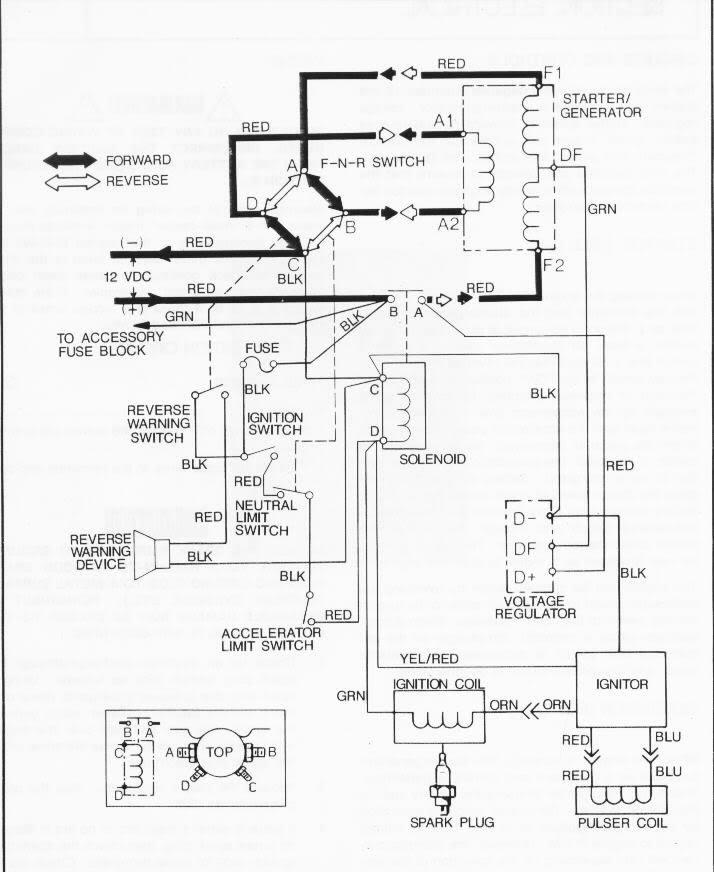 2 stroke ezgo wiring diagram  center wiring diagram end