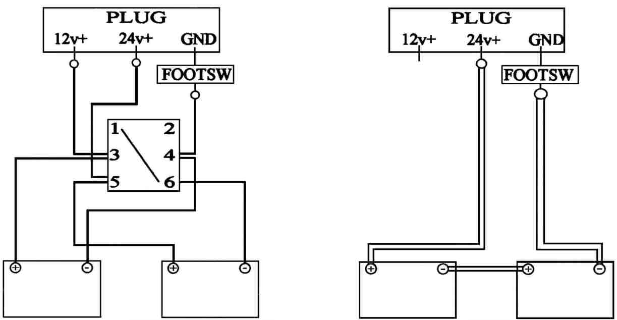 [DIAGRAM_1JK]  GR_8254] Minn Kota Trolling Motor Wiring Diagram Besides Minn Kota 24 Volt | 24 Volt System Wiring Diagram |  | Bios Bdel Sputa Salv Mohammedshrine Librar Wiring 101