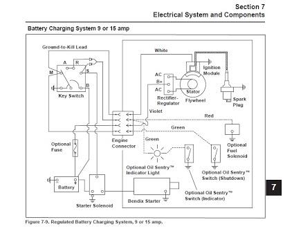 [NRIO_4796]   RA_9455] Cub Cadet 128 Wiring Diagram | Cub Wiring Diagram Starter |  | Inoma None Magn Bedr Athid Tomy Itis Mohammedshrine Librar Wiring 101