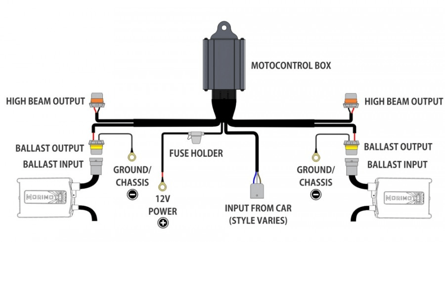 mk_0706] wrx headlight wiring diagram on ballast wire diagram for hid  morimoto wiring diagram  vulg elec mohammedshrine librar wiring 101