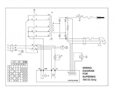 BC_8618] Chicago Electric Mig Welder Wiring Diagram New 200 Arc Welder  Electric Free DiagramGue45 Ivoro Vira Mohammedshrine Librar Wiring 101