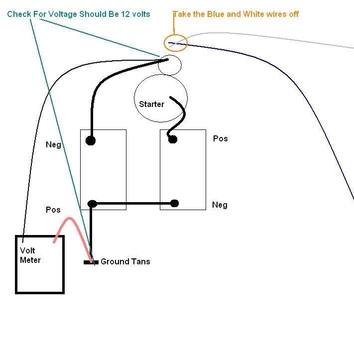 Diagram John Deere 4020 24v Wiring Delco Radio Receiver Wiring Diagram 1992 Coorsaa Yenpancane Jeanjaures37 Fr