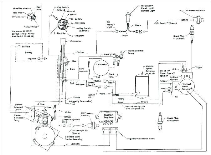 Kohler K321s Wiring Diagram - Wiring Diagram And Schematic ...