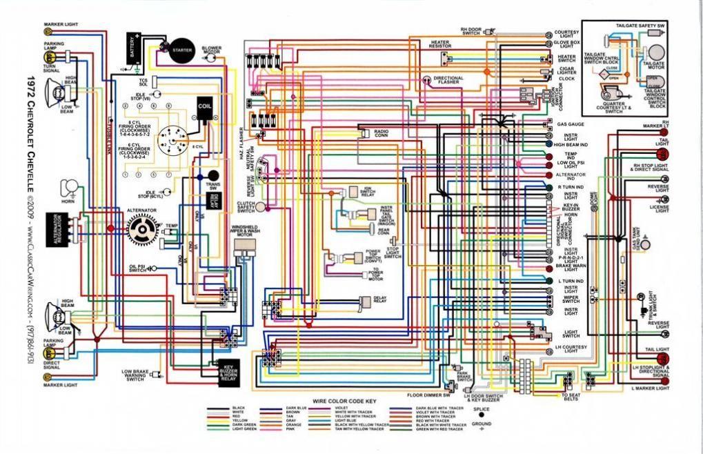 [DIAGRAM_5FD]  VF_9930] 71 Chevy Chevelle Horn Wiring Diagram Schematic Wiring | 1966 Chevelle Wiring Diagram Online |  | Icism Epete Inama Mohammedshrine Librar Wiring 101