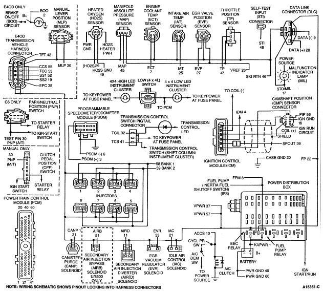 Magnificent 08 F350 Trailer Wiring Diagram Basic Electronics Wiring Diagram Wiring Cloud Onicaalyptbenolwigegmohammedshrineorg