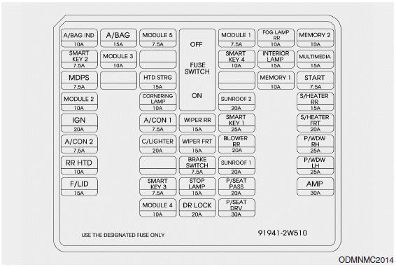 OX_7843] 2012 Hyundai Santa Fe Fuse Box Diagram Schematic Wiring
