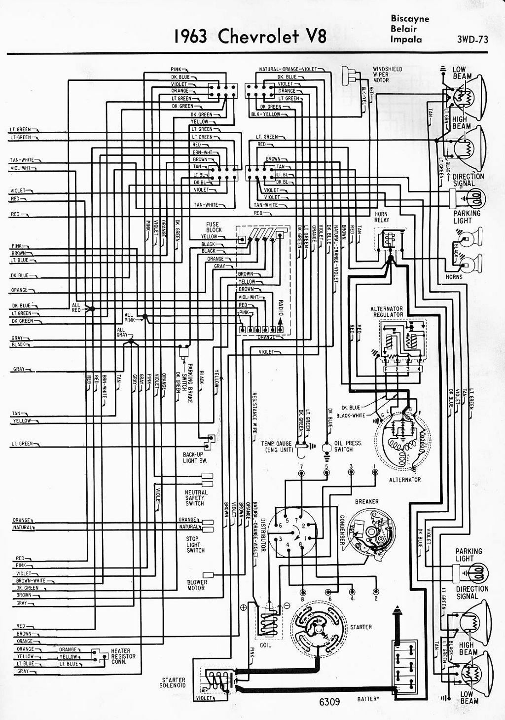 1965 Impala Engine Diagram How Does An Engine Work Diagram Light Switch Tukune Jeanjaures37 Fr