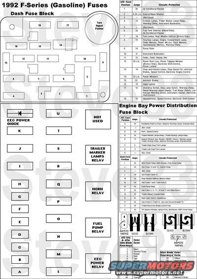 Marvelous 1983 Ford F350 Fuse Box Basic Electronics Wiring Diagram Wiring Cloud Comincrandhjemputiterstredacosmisramohammedshrineorg