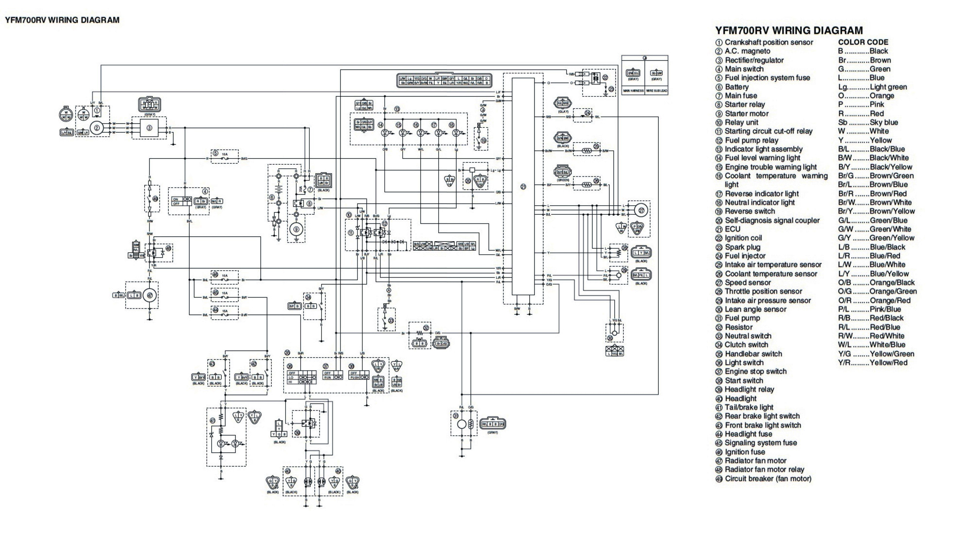 yamaha grizzly 660 fuse box md 9230  raptor 700r 12v wiring diagram wiring diagram  raptor 700r 12v wiring diagram wiring