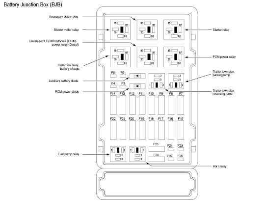 [NRIO_4796]   MH_9426] Ford E 250 Fuse Panel Diagram   2008 Ford E250 Fuse Box Diagram      Eumqu Embo Vish Ungo Sapebe Mohammedshrine Librar Wiring 101