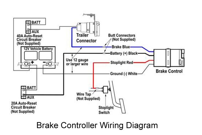 dodge trailer brake controller wiring diagram - lan1.04alucard ...  diagram source