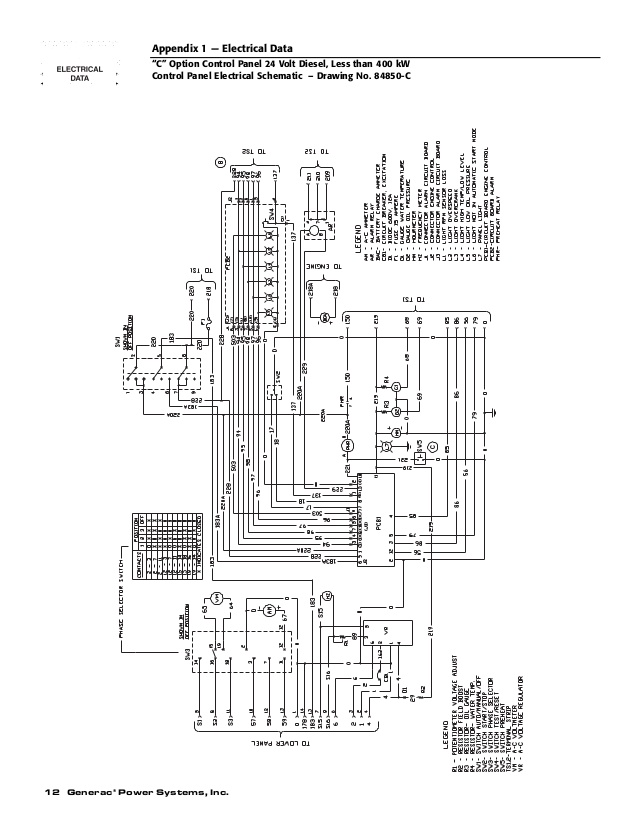 Superb C Option Control Panel Operators Manual Generac Wiring Cloud Monangrecoveryedborg
