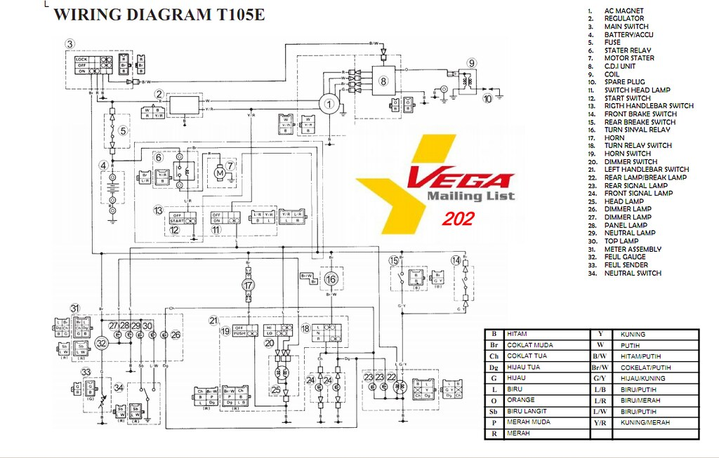 [SCHEMATICS_48EU]  KF_4359] Wiring Diagram Jupiter Z1 Free Diagram | Jupier Z1 Wiring Diagram |  | Coun Penghe Ilari Gresi Chro Carn Ospor Garna Grebs Unho Rele  Mohammedshrine Librar Wiring 101