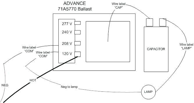 240 Volt Ballast Wiring Diagram 71 Nova Fuse Box Pipiiing Layout Wire Diag Jeanjaures37 Fr