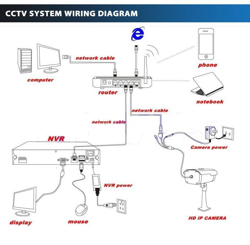 security camera wiring diagram schematic fr 3350  cat 5 wiring diagram camera security download diagram  cat 5 wiring diagram camera security