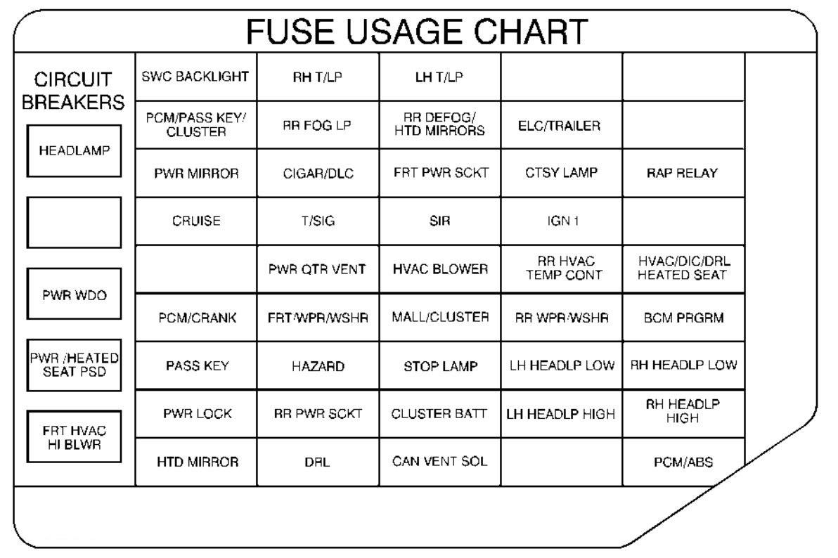 pontiac trans sport wiring diagram ez 7381  nissan urvan fuse box diagram schematic wiring  ez 7381  nissan urvan fuse box diagram