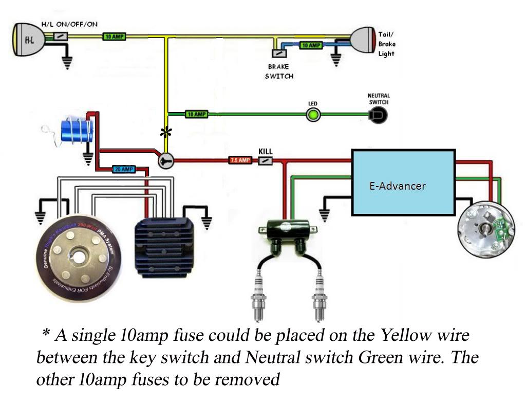 Super A Yamaha Xs650 Coil Wiring Wiring Diagram Wiring Cloud Faunaidewilluminateatxorg