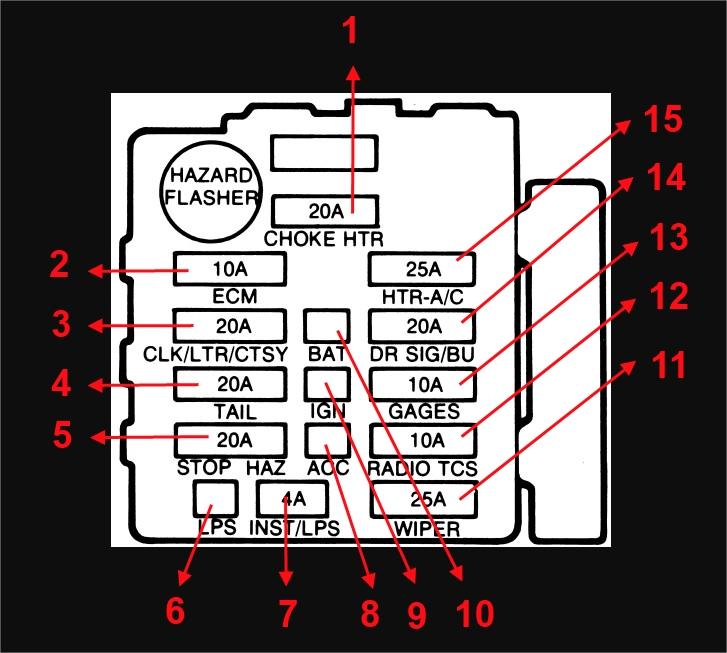 1972 Corvette Fuse Panel Diagram Wiring Diagram Complete Complete Lionsclubviterbo It