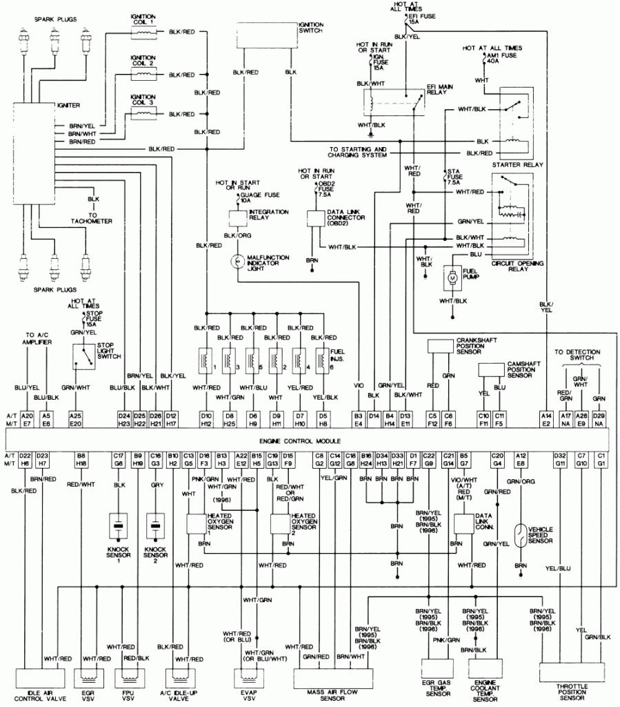 SNQ_060] Toyota Camry Wiring Diagram 1995 | series-demand wiring diagram  option | series-demand.confort-satisfaction.frConfort Satisfaction
