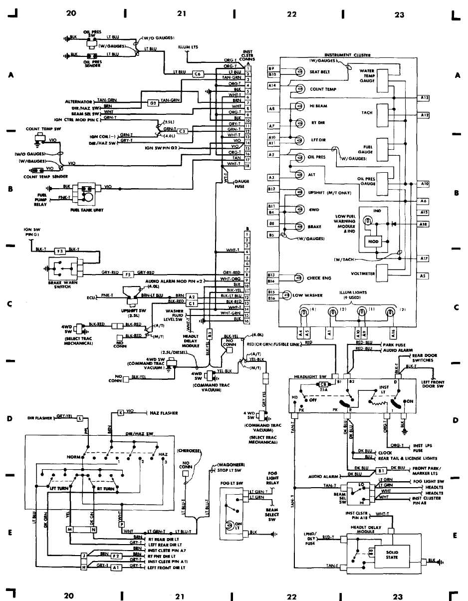 Super Engine Management Wiring Diagram 1989 Jeep Wrangler Wiring Diagram Wiring Cloud Onicaxeromohammedshrineorg