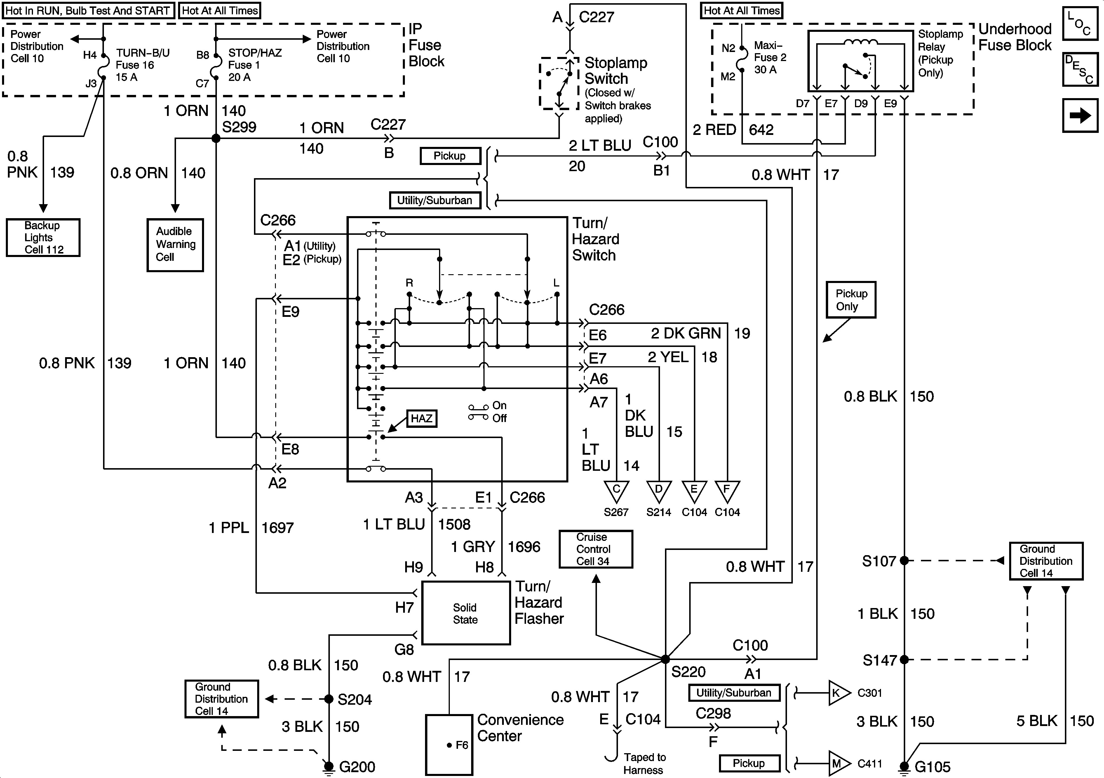 1999 chevy c6500 wiring diagram - wiring diagram brief-data -  brief-data.disnar.it  disnar.it