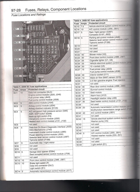 GN_2499] Vw Gti Fuse Box DiagramOnom Ical Perm Sple Hendil Mohammedshrine Librar Wiring 101